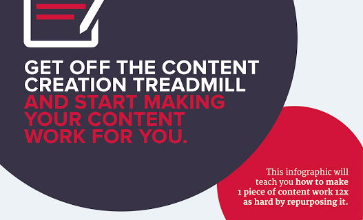 12 Ways to Repurpose Your Content to Generate More Leads With Half the Work [Infographic]